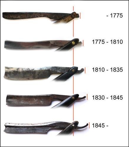 Name:  classification razor TAILS.jpg Views: 2011 Size:  25.9 KB
