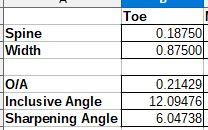 Name:  Razor Angles 1.jpg Views: 61 Size:  9.9 KB